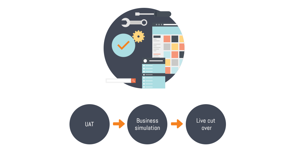 Business transformation - Evolvus